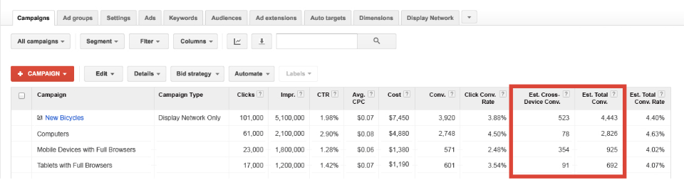 Google Adwords Cross Device Conversions PPC