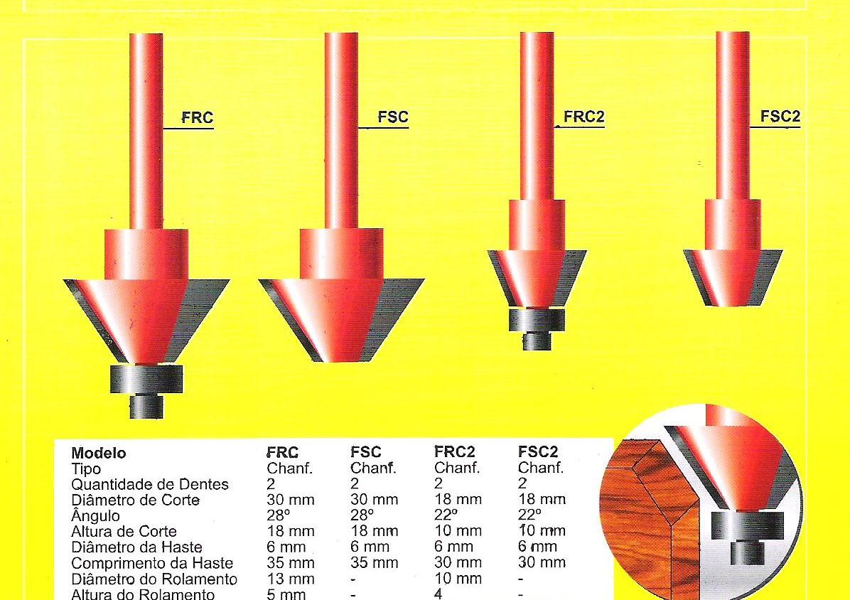 de ferramentas para furar ranhurar escarear ou moldurar para  #CAC901 1196x844