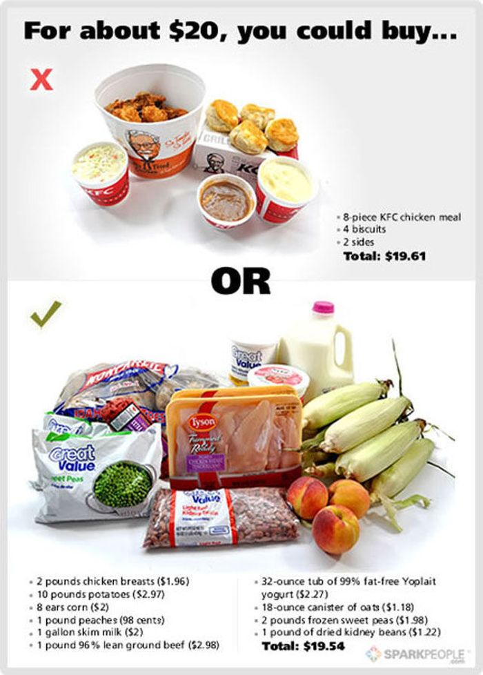 You will spend less money and eat healthier food, if you stop buying fast food