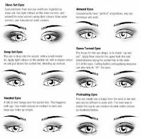 Melihat Pribadi Wanita Melalui 8 Tipe Mata