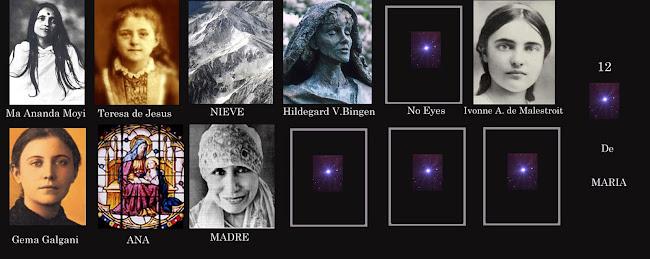 Las 12 Estrellas de Maria