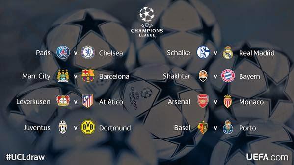 Hasil Drawing Babak 16 Besar Liga Champions 2014 Terbaru