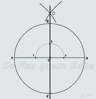 Determinando os pontos para traçar a bissetriz.