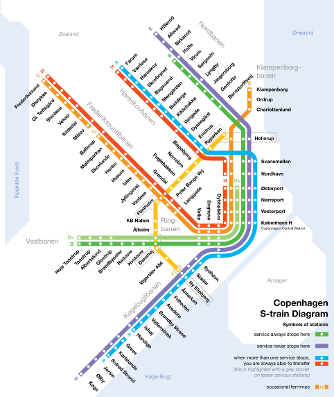 Схема линий S-tog,
