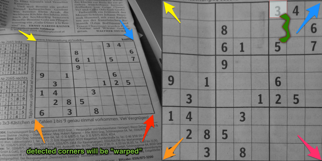 Ladstatt sudoku grabber and solver using opencv javafx and scala able to do template matching opencv comes to the rescue it has a function called warpperspective which does exactly what we want and is one very pronofoot35fo Images