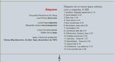 Mozart - Col. El País 250 Aniversario-(2006)-2-Requiem-contenido