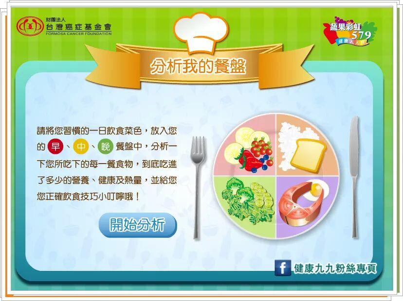 想知道您每一餐的飲食夠均衡嗎?