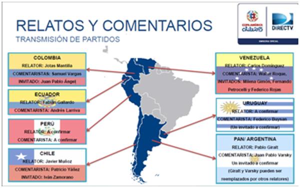 nueva-App-DirecTv-Sports-estrena-Copa-América-Chile-2015