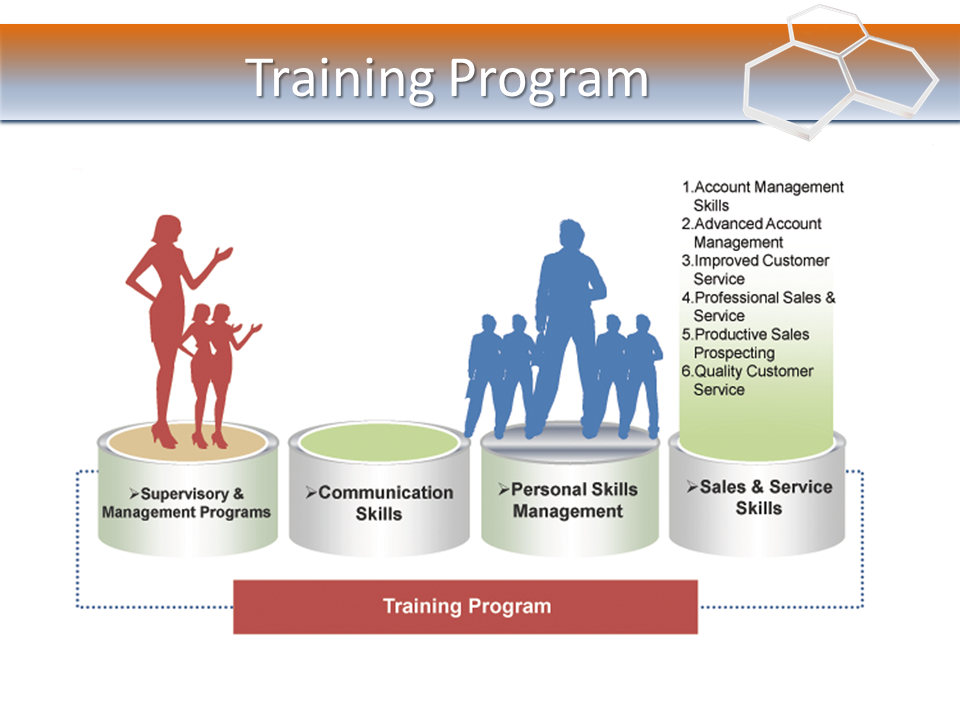 supervisory management skills This management skills seminar equips you with proven supervisory techniques that you can put into action immediatelyplus the tools savvy supervisors use to plan, organize, communicate and monitor effectively in every situation.