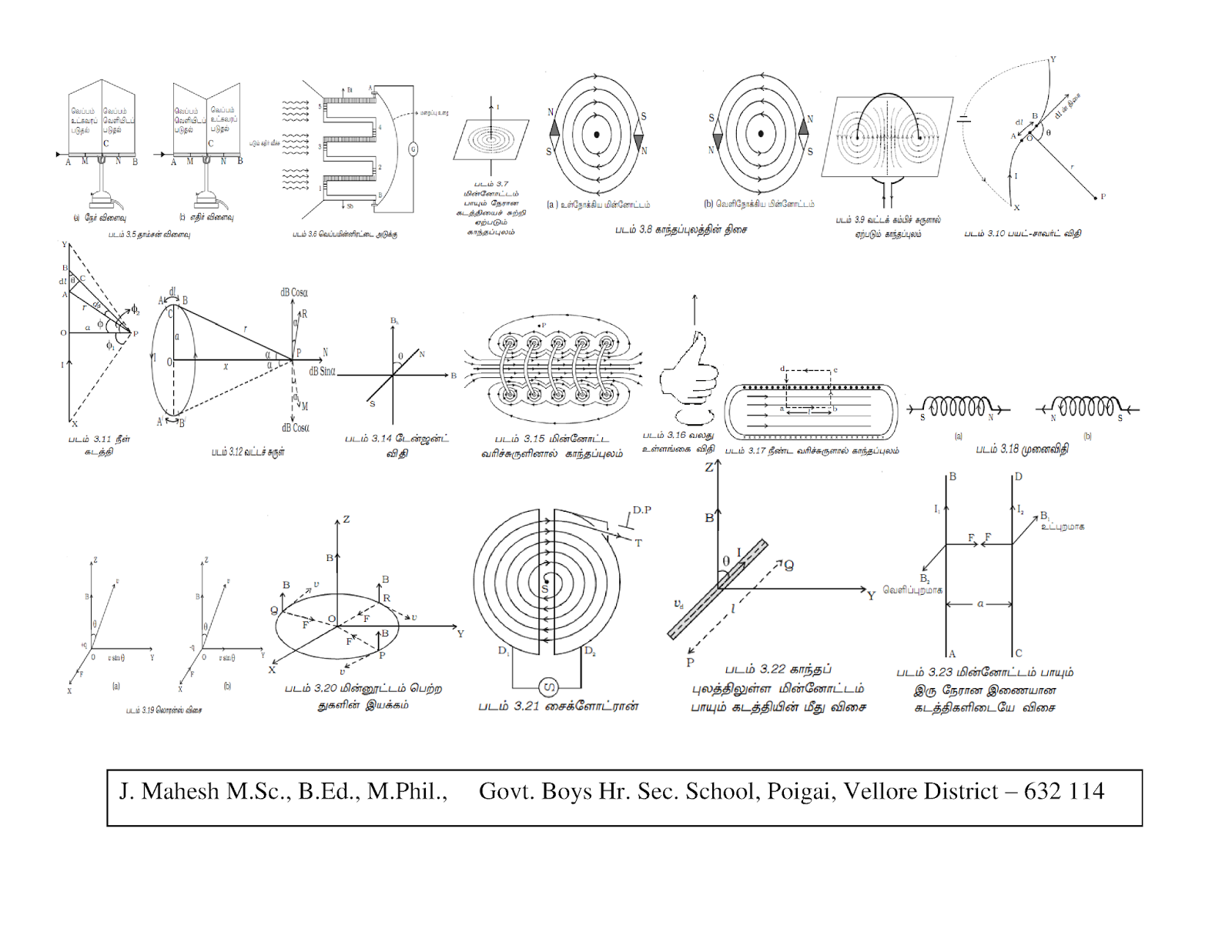 Vellore Physics Teachers  Vpt     2 Physics Diagrams Only