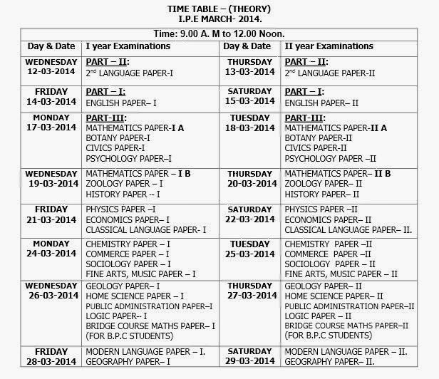 IPE March 2013 Exam New Timetable Andhra Pradesh