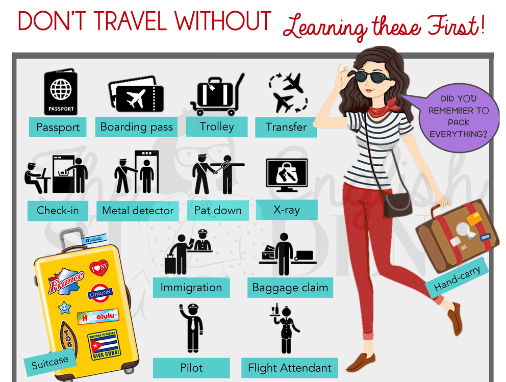 travel english language and smart packing Tired of traveling with too much stuff this class teaches the proper way to pack for a trip abroad learn what to take and what not to packing strategies that will lighten the load and, travel hack.