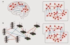 Raons per a la Interconnexió dels Sistemes de Distribució