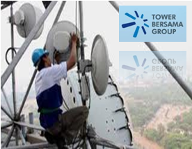 Tower Bersama Group Jobs Recruitment Account Receivable Relation Staff & Programmer July 2012