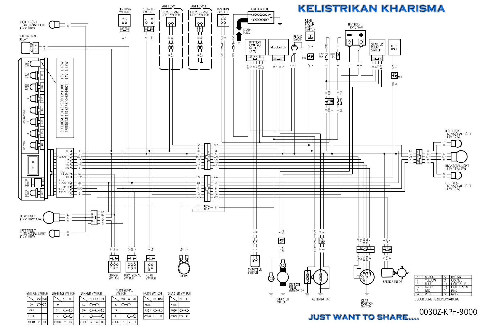 Wiring diagram sepeda motor wire center diagram kelistrikan honda kharisma bacabisa rh bacabisa blogspot com wiring diagram kelistrikan sepeda motor honda wiring diagram pengapian sepeda motor asfbconference2016 Gallery