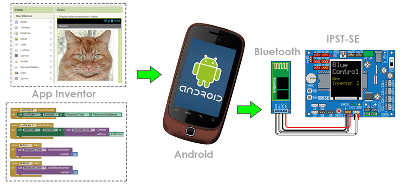 ARDUINO BLUETOOTH HOME CONTROLANDROID AND GOOGLE APP