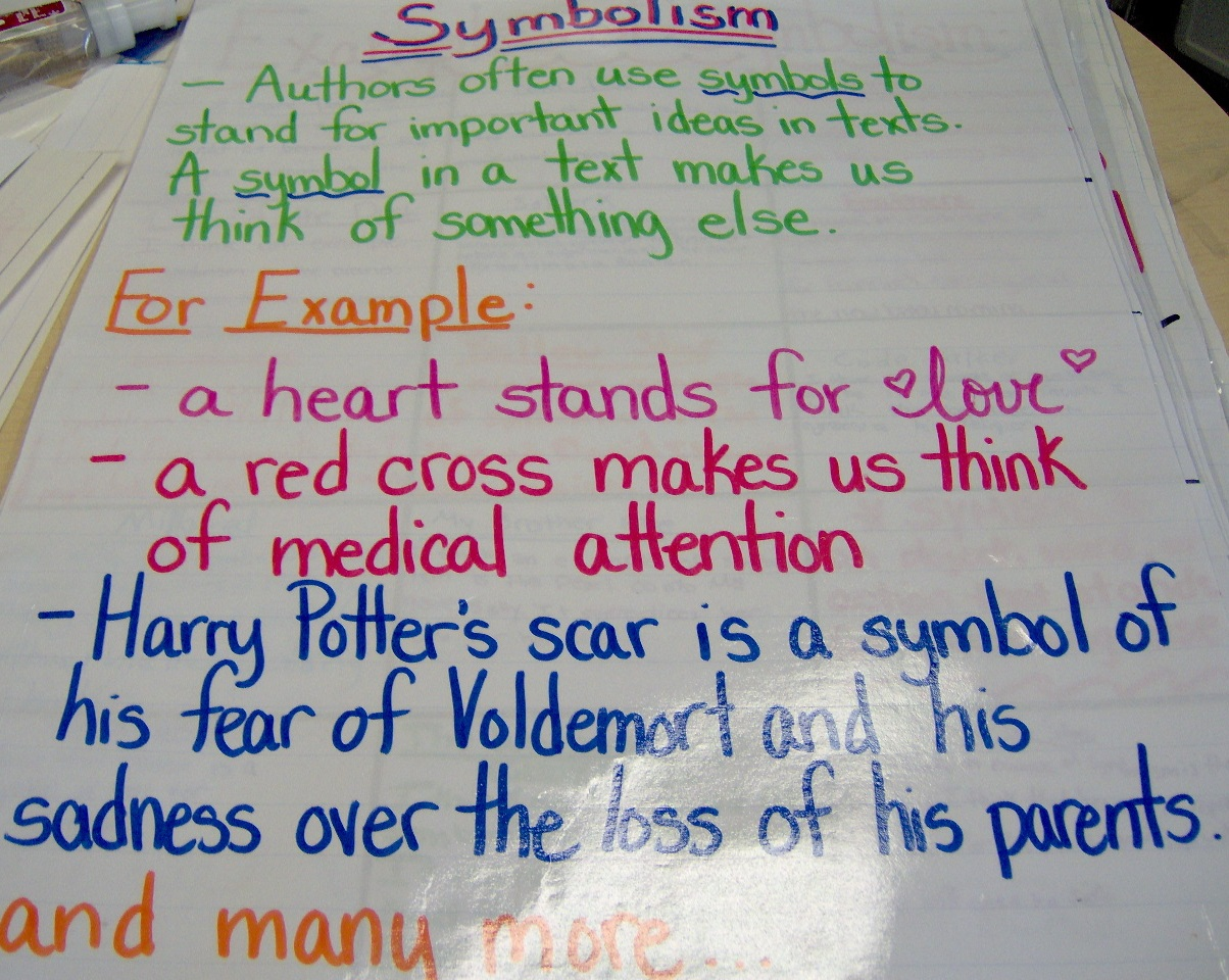 An example of symbol an analysis of symbolism on films truefilm teaching in sixth grade linking up to share some anchor charts in working students on symbolism biocorpaavc Gallery