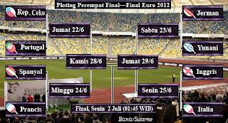 Semi Final euro