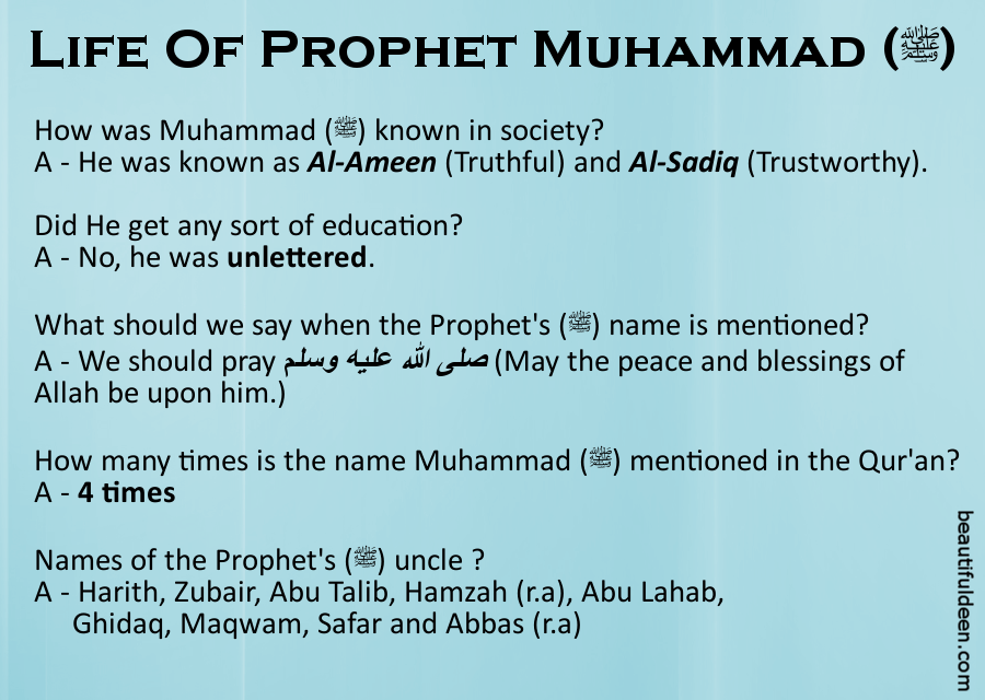 essay on prophet muhammad pbuh Choose are leader you are interested in and analyse why you consider him/her to be a leader describe his or her key strengths and weaknesses as a leader.