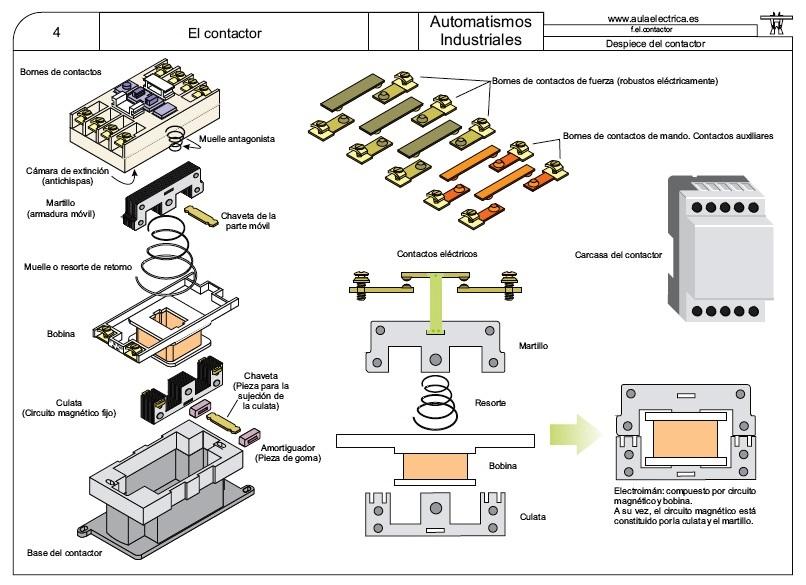 3 In 1 Switch Wiring Diagramon Kz650 Wiring Diagram
