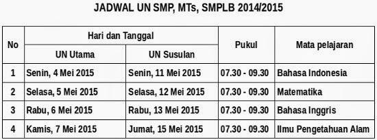 Jadwal UN MTs, SMP, dan SMPLB