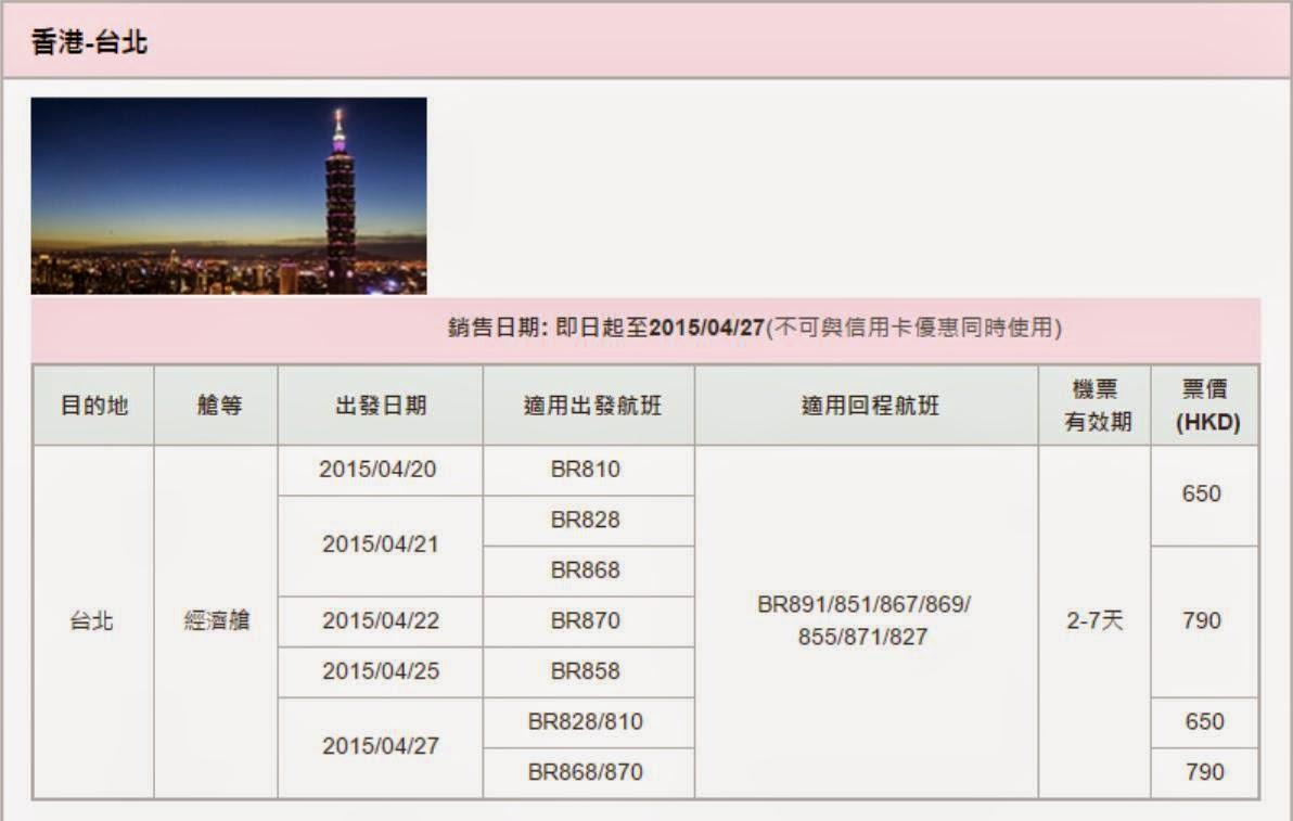 Last Minute去 台北,仲有得平,長榮航空 優惠,香港飛台北HK$650起(連稅HK$941)。