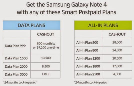 Smart Galaxy Note 3