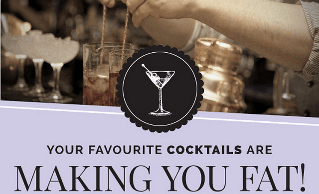 How Fattening are your Favourite Holiday Cocktails?