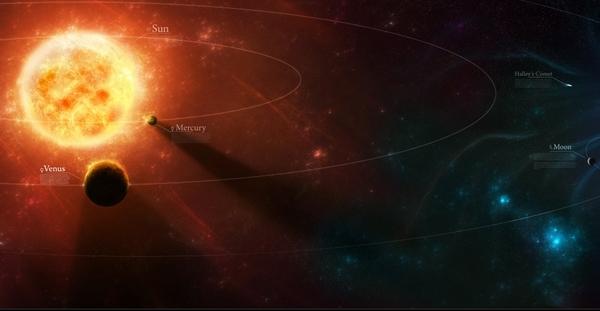 Sol brilhante no sistema solar, revolução solar, revolução saturno, sol 33