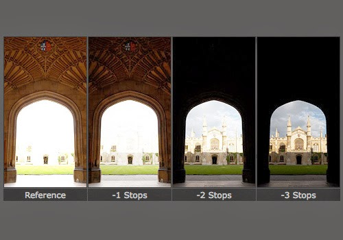 HDR Feature in Photoshop CS2/CS3