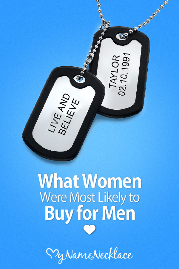 What Women Were Most Likely to Buy for Men
