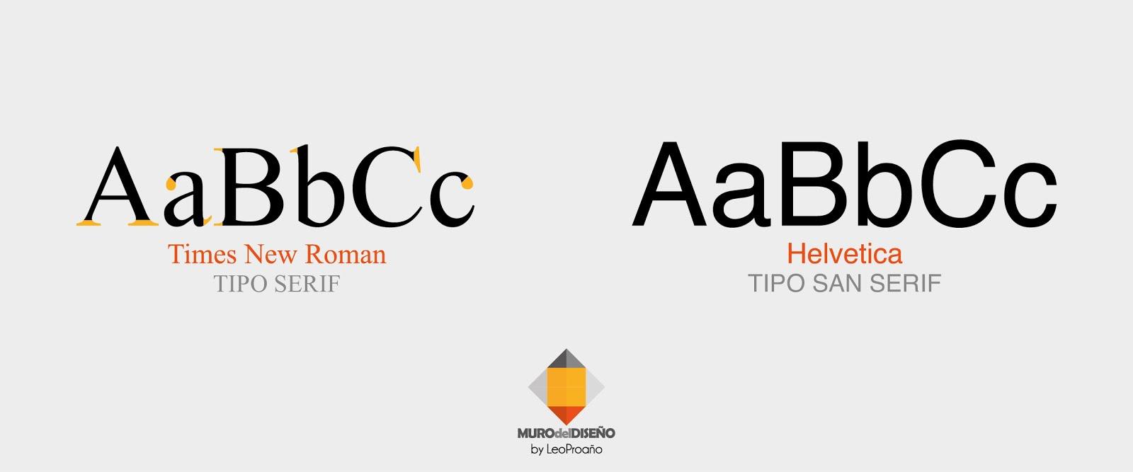 Muro del Diseño: Anatomía de las letras
