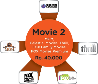 Paket Tambahan MOVIE 2 Telkom Vision Post Paid Rp. 40.000,-
