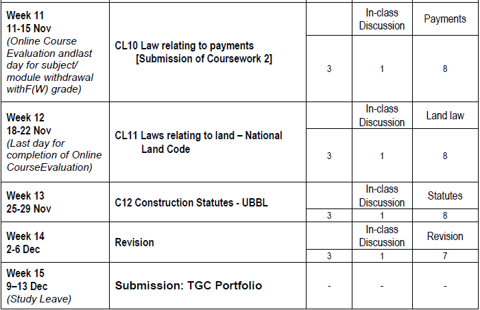 course outline for land law 1l outline shells for foundation law school courses constitutional law criminal law print pdf » property.