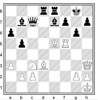 Posición de la partida de ajedrez Joecks - Lücke (Hamburgo, 1990)