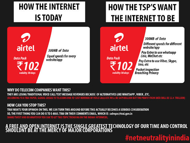 Net Neutrality in India