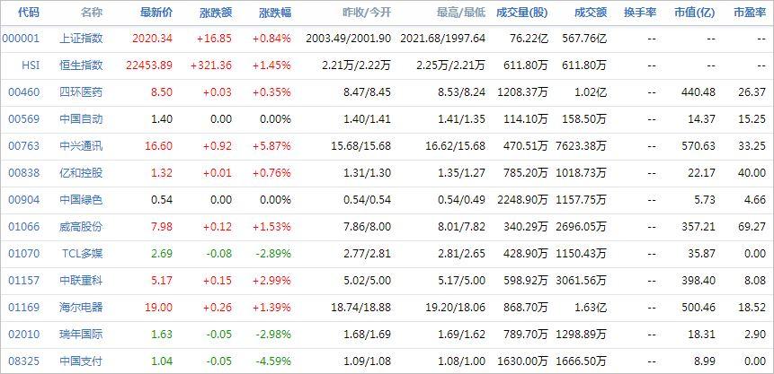 中国株コバンザメ投資ウォッチ銘柄watch20140429