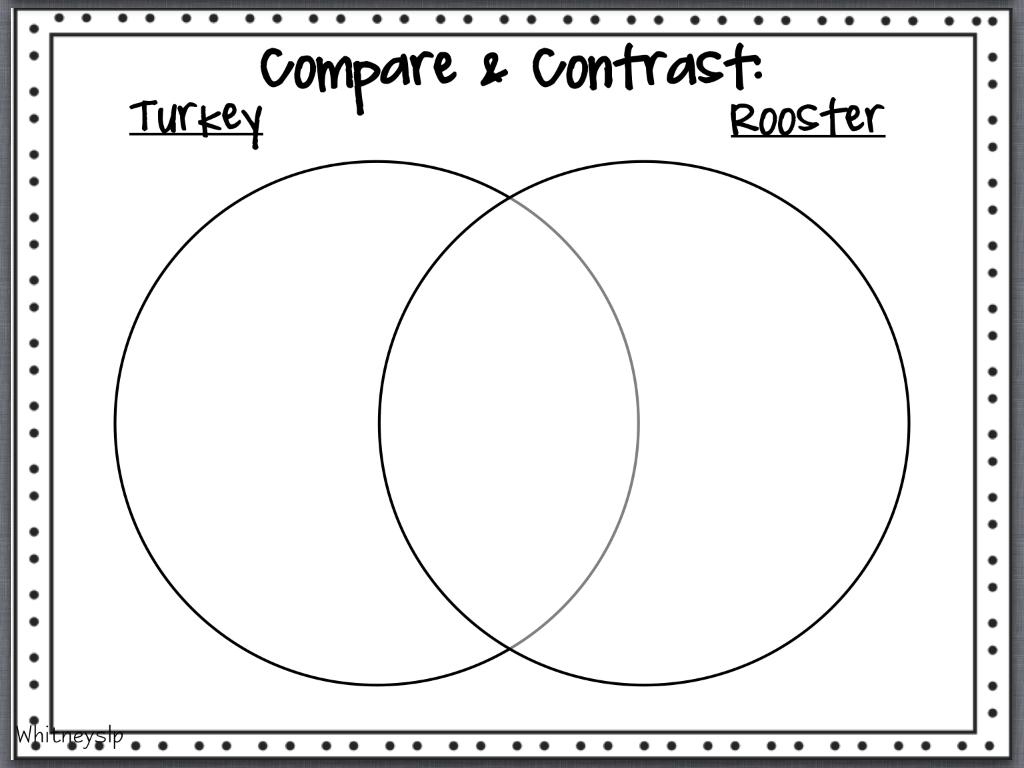 Blank Football Play Sheets Venn diagram (a blank one