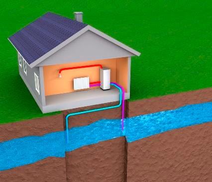Captación de aguas subterráneas para energía geotérmica