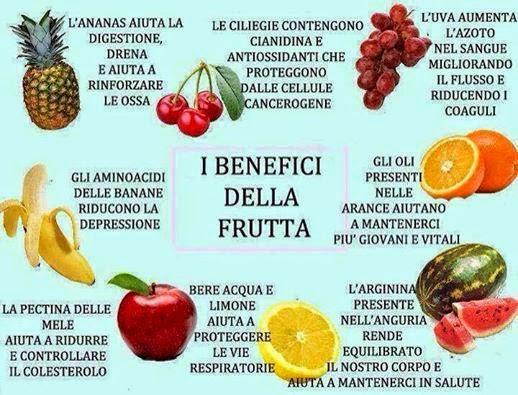 http://www.vitamaker.it/prodotti-per-categorie/vitamine-minerali-antiossidanti?1687