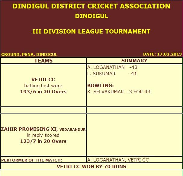 III DIVISION – 17.02.2013 (Dindigul)