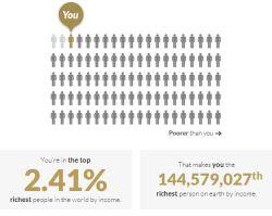 chi è più ricco di noi?