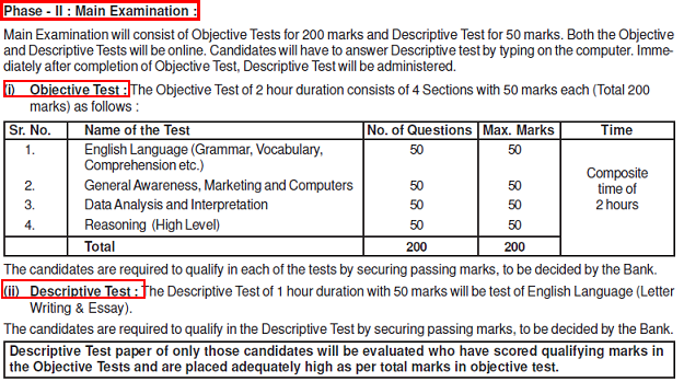 descriptive essay topics for sbi po exam