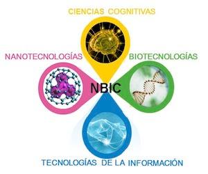 Nanotecnología: la expansión del Universo de lo diminuto