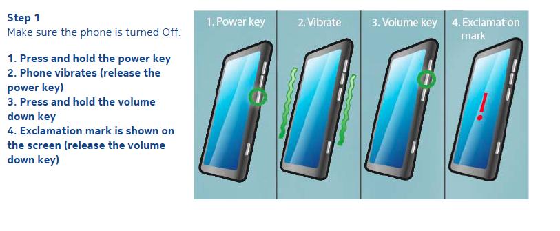 Windows 8.1 как сделать сброс