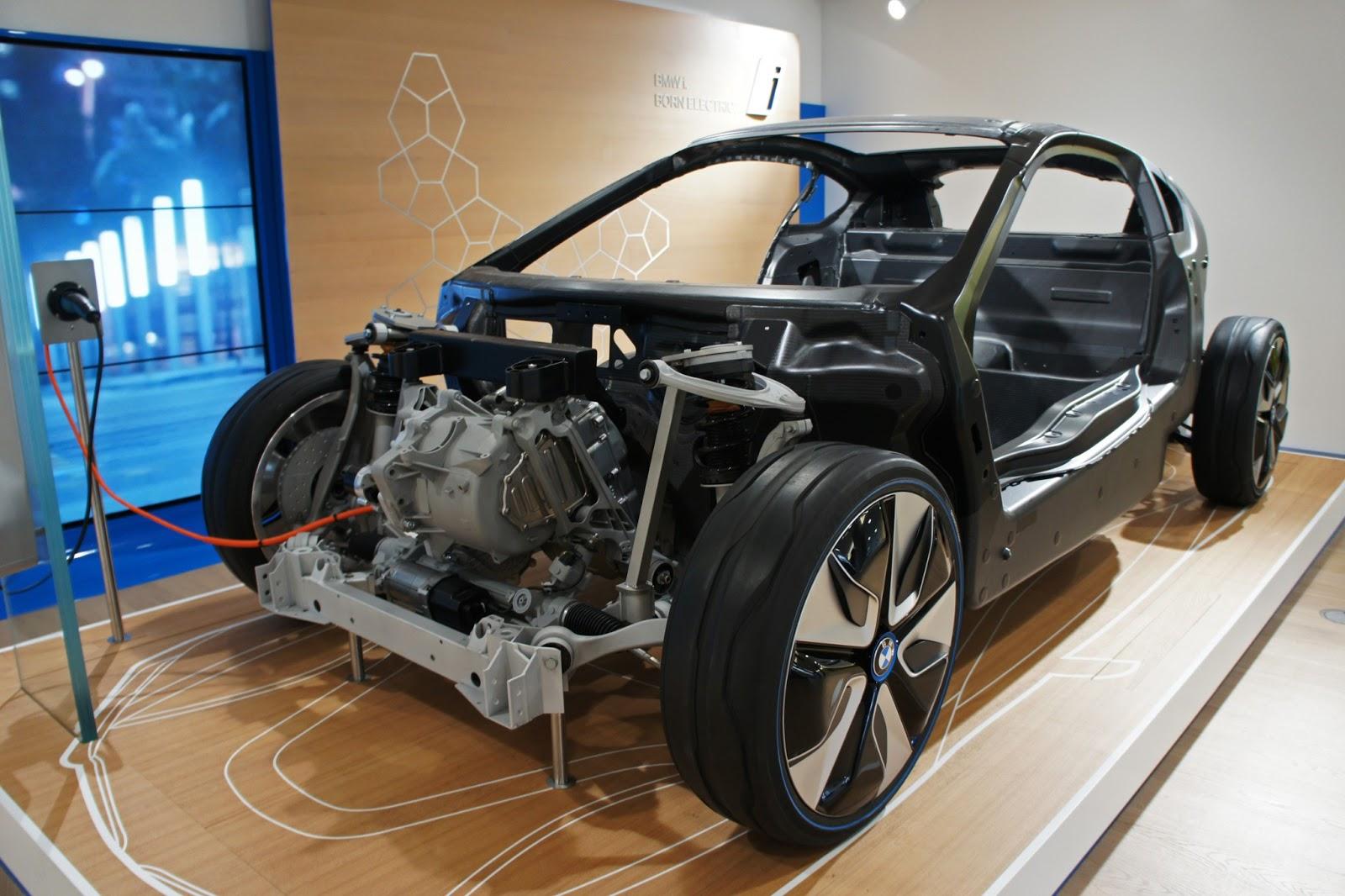 Automotive Database Bmw I3
