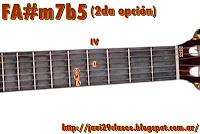 Acordes menores con séptima menor y quinta bemol en Guitarra (m7b5) 2da posicion