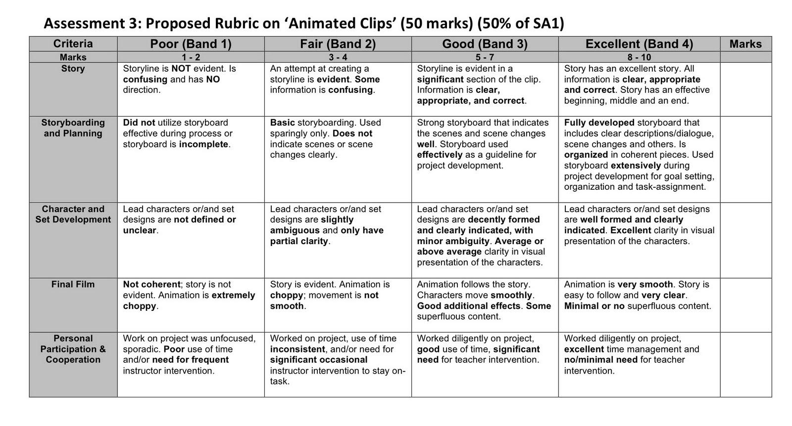 2011 S1-06 ADMT Blog