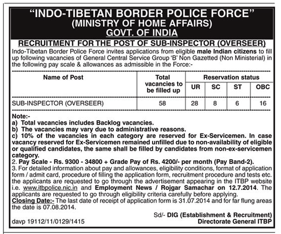 Indo-Tibetan Border Police Force (ITBP) - Sub Inspector
